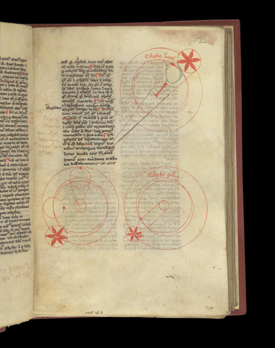 Diagrams Of Eclipses, In Johannes De Sacrobosco, De Sphaera